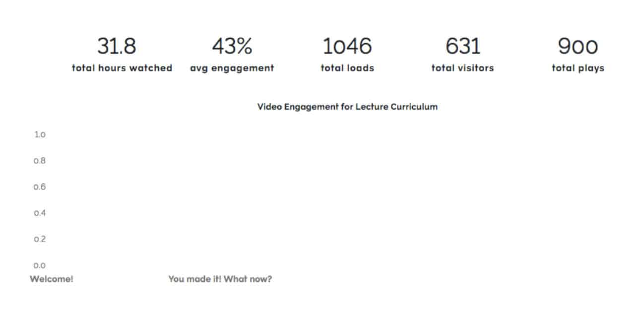 video-engagement-metrics-in-teachable